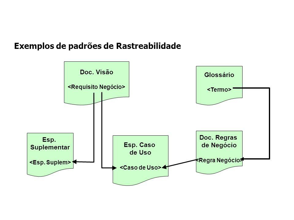 Exemplos de padrões de Rastreabilidade Doc.Visão Doc.