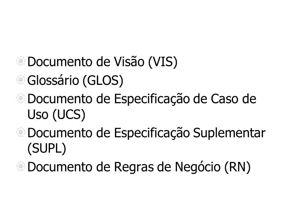 Documento de Visão (VIS) Glossário (GLOS) Documento de Especificação de Caso de Uso (UCS) Documento de Especificação Suplementar (SUPL) Documento de Regras de Negócio (RN)