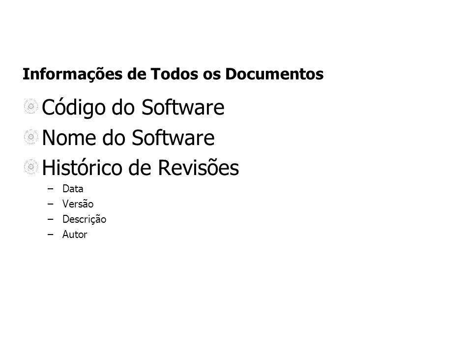 Informações de Todos os Documentos Código do Software Nome do Software Histórico de Revisões –Data –Versão –Descrição –Autor