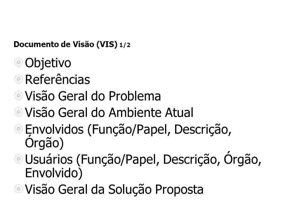 Documento de Visão (VIS) 1/2 Objetivo Referências Visão Geral do Problema Visão Geral do Ambiente Atual Envolvidos (Função/Papel, Descrição, Órgão) Usuários (Função/Papel, Descrição, Órgão, Envolvido) Visão Geral da Solução Proposta