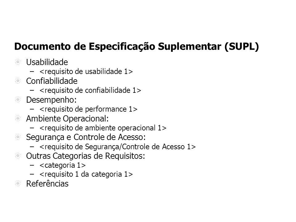Documento de Especificação Suplementar (SUPL) Usabilidade – Confiabilidade – Desempenho: – Ambiente Operacional: – Segurança e Controle de Acesso: – Outras Categorias de Requisitos: – Referências