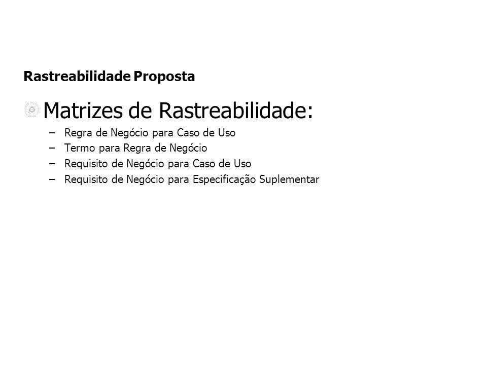 Rastreabilidade Proposta Matrizes de Rastreabilidade: –Regra de Negócio para Caso de Uso –Termo para Regra de Negócio –Requisito de Negócio para Caso de Uso –Requisito de Negócio para Especificação Suplementar