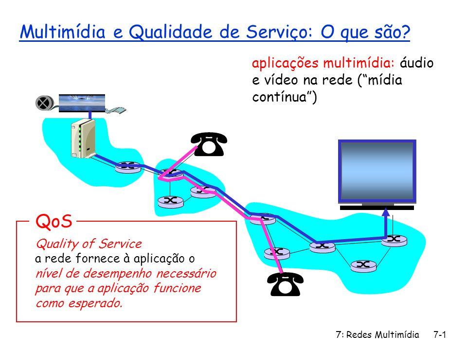 7: Redes Multimídia7-32 Telefone Internet: Perda de Pacotes e Atrasos r perda pela rede: datagrama IP perdido devido a congestionamento da rede (estouro do buffer do roteador) r perda por atraso: o datagrama IP chega muito tarde para ser reproduzido no receptor m atrasos: processamento, enfileiramento na rede; atrasos no end-system (transmissor, receptor) m atraso máximo tolerável típico: 400 ms r tolerância a perdas: a depender da codificação da voz, as perdas podem ser encobertas, taxas de perdas de pacotes entre 1% e 10% podem ser toleradas.