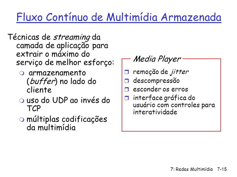 7: Redes Multimídia7-15 Fluxo Contínuo de Multimídia Armazenada Técnicas de streaming da camada de aplicação para extrair o máximo do serviço de melho
