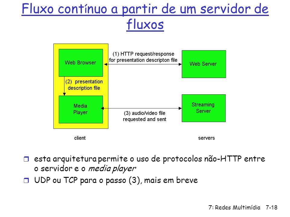 7: Redes Multimídia7-18 Fluxo cont í nuo a partir de um servidor de fluxos r esta arquitetura permite o uso de protocolos não-HTTP entre o servidor e