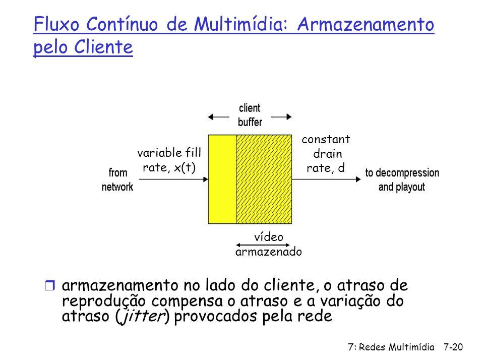7: Redes Multimídia7-20 Fluxo Contínuo de Multimídia: Armazenamento pelo Cliente r armazenamento no lado do cliente, o atraso de reprodução compensa o