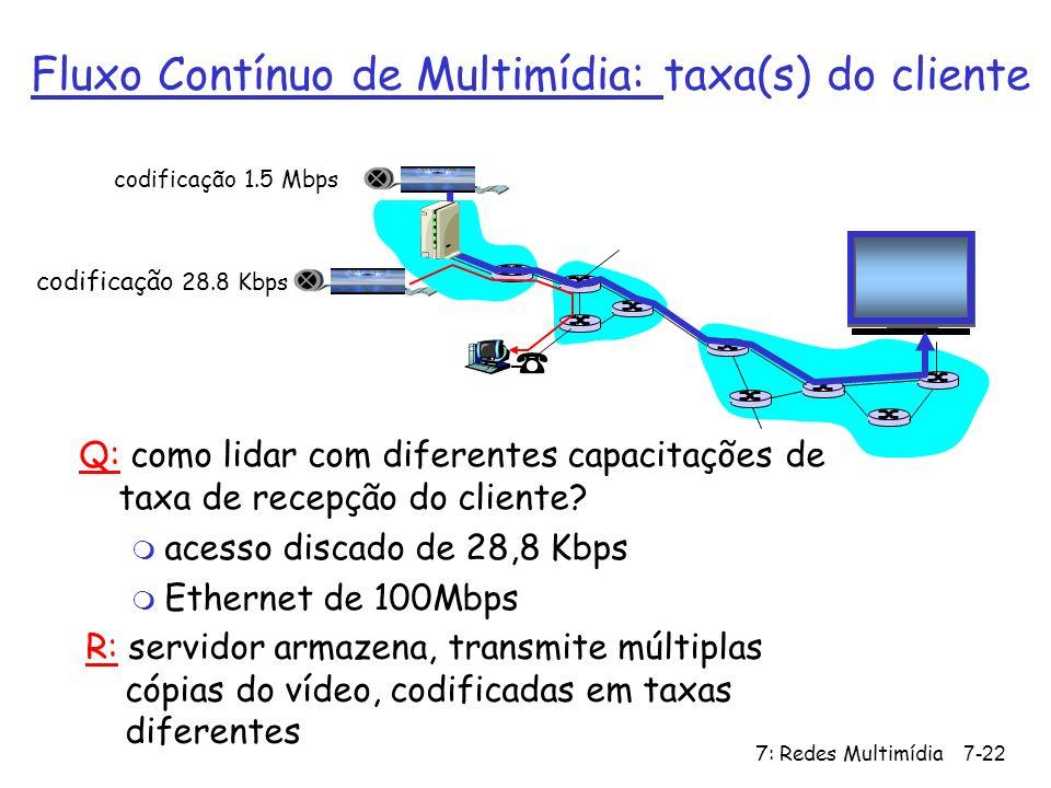 7: Redes Multimídia7-22 Fluxo Contínuo de Multimídia: taxa(s) do cliente Q: como lidar com diferentes capacitações de taxa de recepção do cliente? m a
