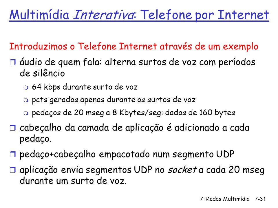 7: Redes Multimídia7-31 Multimídia Interativa: Telefone por Internet Introduzimos o Telefone Internet através de um exemplo r áudio de quem fala: alte