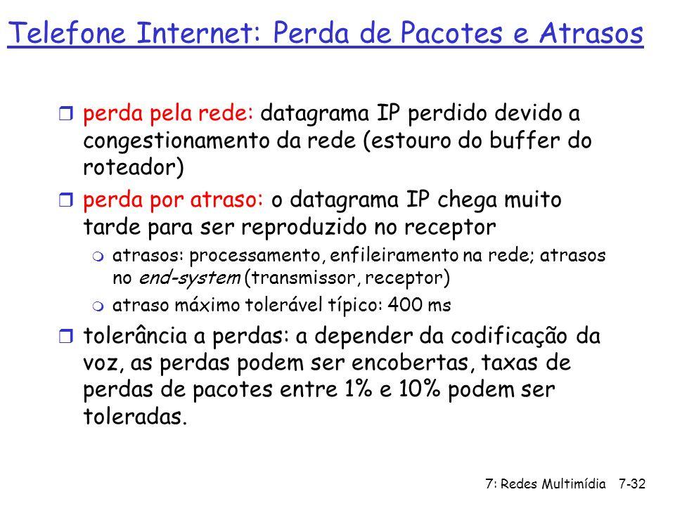 7: Redes Multimídia7-32 Telefone Internet: Perda de Pacotes e Atrasos r perda pela rede: datagrama IP perdido devido a congestionamento da rede (estou