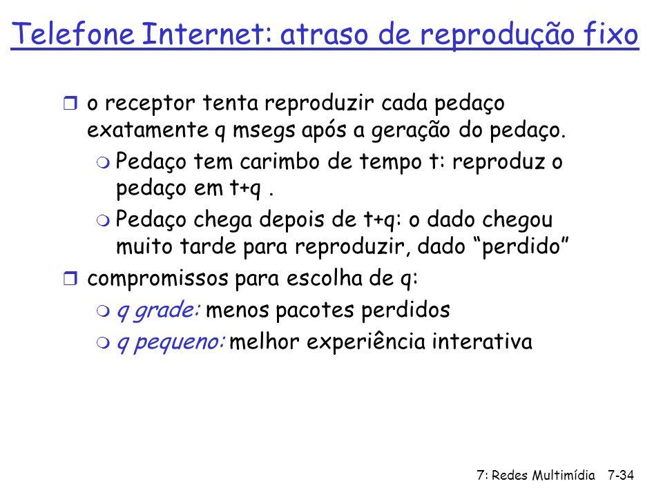 7: Redes Multimídia7-34 Telefone Internet: atraso de reprodução fixo r o receptor tenta reproduzir cada pedaço exatamente q msegs após a geração do pe