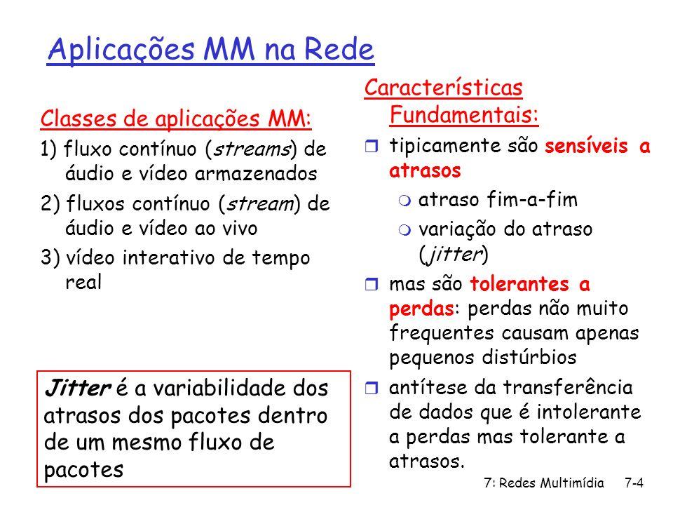7: Redes Multimídia7-75 Princípios p/ garantir QOS (mais) r Alocar uma largura de banda fixa (não compartilhável) para o fluxo: uso ineficiente da banda se os fluxos não usarem suas alocações Enquanto provê isolamento, é desejável utilizar os recursos o mais eficientemente possível Princípio 3 R1 R2 enlace de 1,5 Mbps telefone 1 Mbps enlace lógico de 1 Mbps enlace lógico de 0,5 Mbps