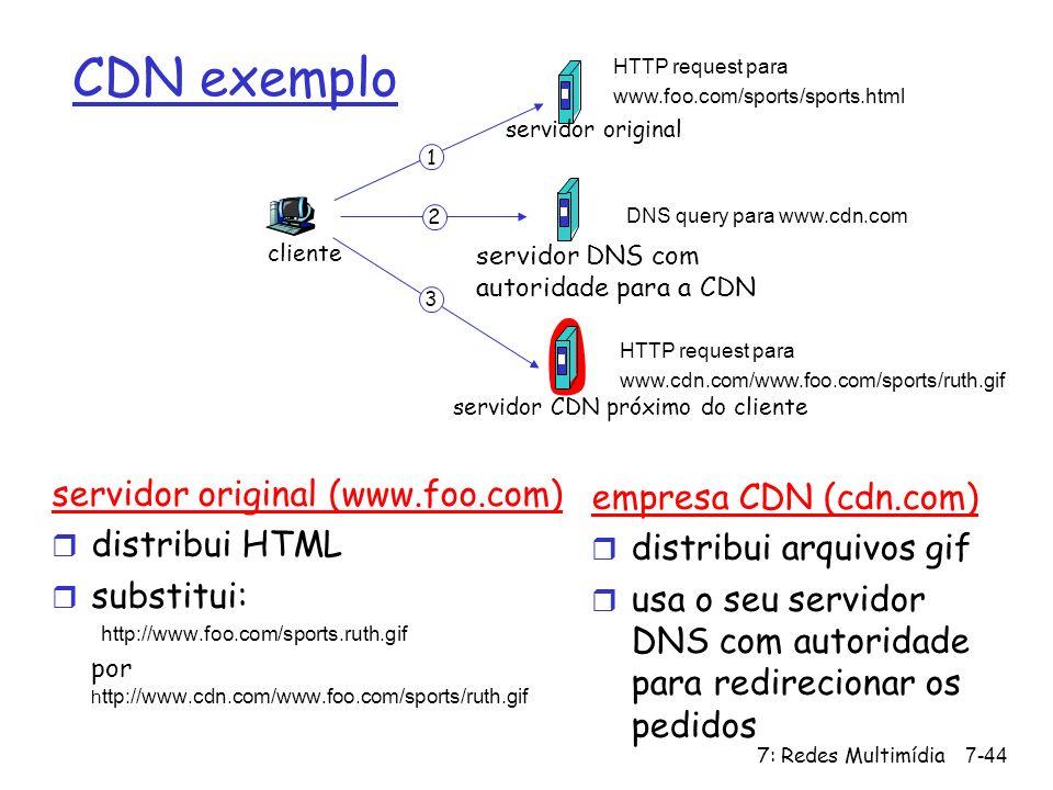7: Redes Multimídia7-44 CDN exemplo servidor original (www.foo.com) r distribui HTML r substitui: http://www.foo.com/sports.ruth.gif por h ttp://www.c