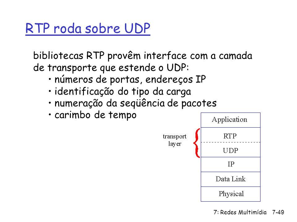 7: Redes Multimídia7-49 RTP roda sobre UDP bibliotecas RTP provêm interface com a camada de transporte que estende o UDP: números de portas, endereços