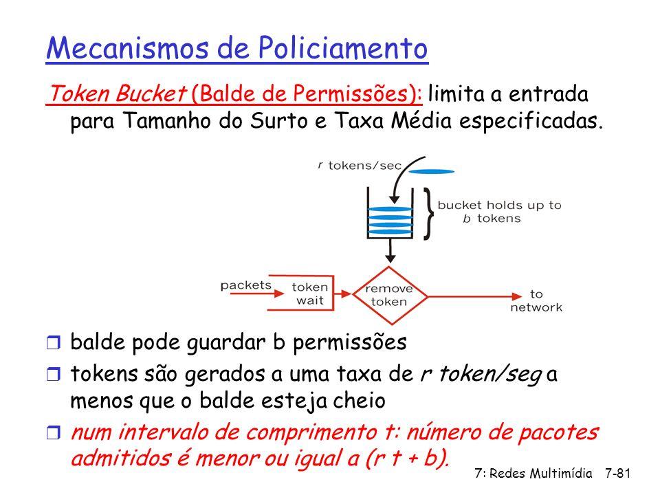 7: Redes Multimídia7-81 Mecanismos de Policiamento Token Bucket (Balde de Permissões): limita a entrada para Tamanho do Surto e Taxa Média especificad