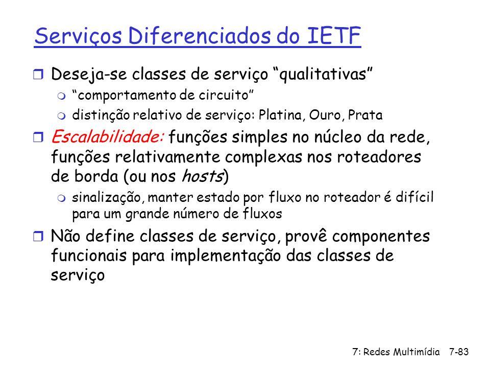 7: Redes Multimídia7-83 Serviços Diferenciados do IETF r Deseja-se classes de serviço qualitativas m comportamento de circuito m distinção relativo de