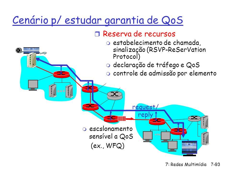 7: Redes Multimídia7-93 Cenário p/ estudar garantia de QoS r Reserva de recursos m estabelecimento de chamada, sinalização (RSVP-ReSerVation Protocol)