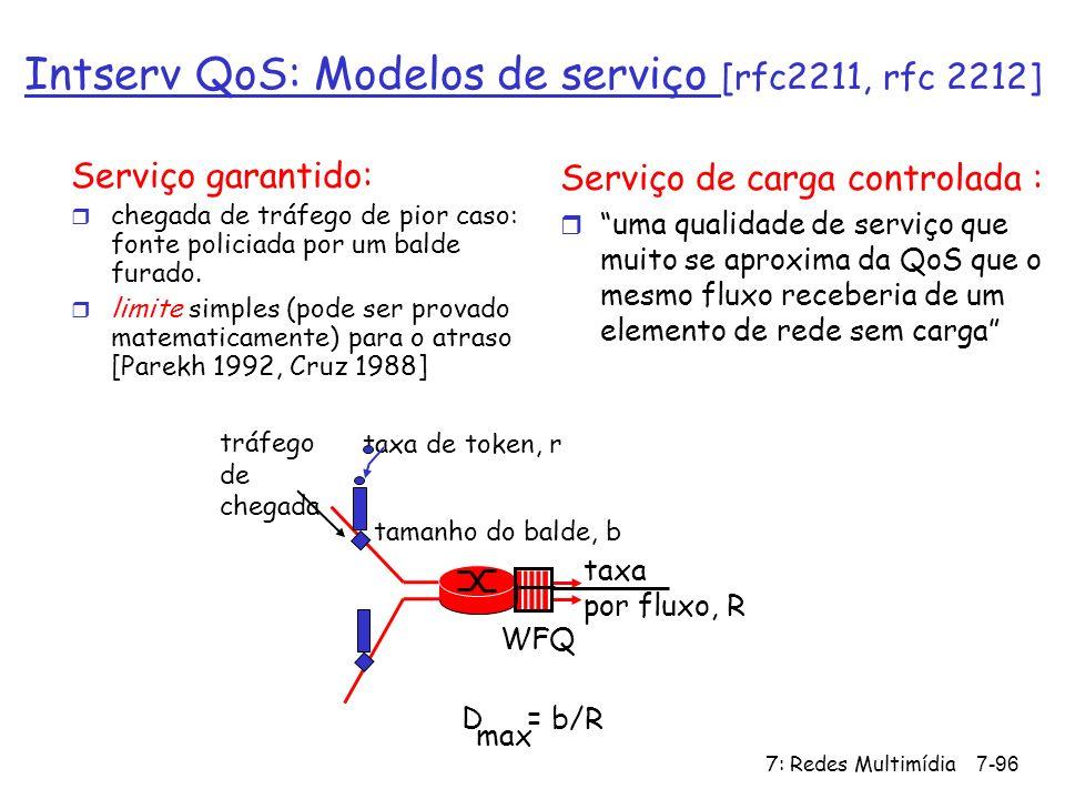 7: Redes Multimídia7-96 Intserv QoS: Modelos de serviço [rfc2211, rfc 2212] Serviço garantido: r chegada de tráfego de pior caso: fonte policiada por