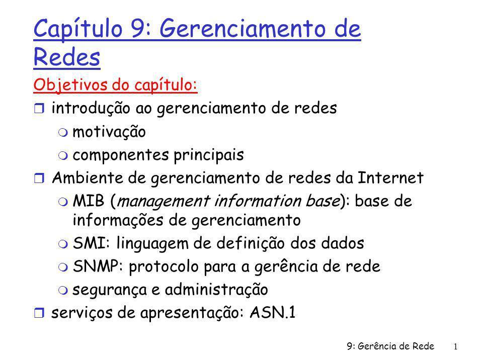 9: Gerência de Rede12 Identificação no SNMP pergunta: como identificar cada possível objeto padrão (protocolo, dados, mais..) em cada possível padrão de rede?.