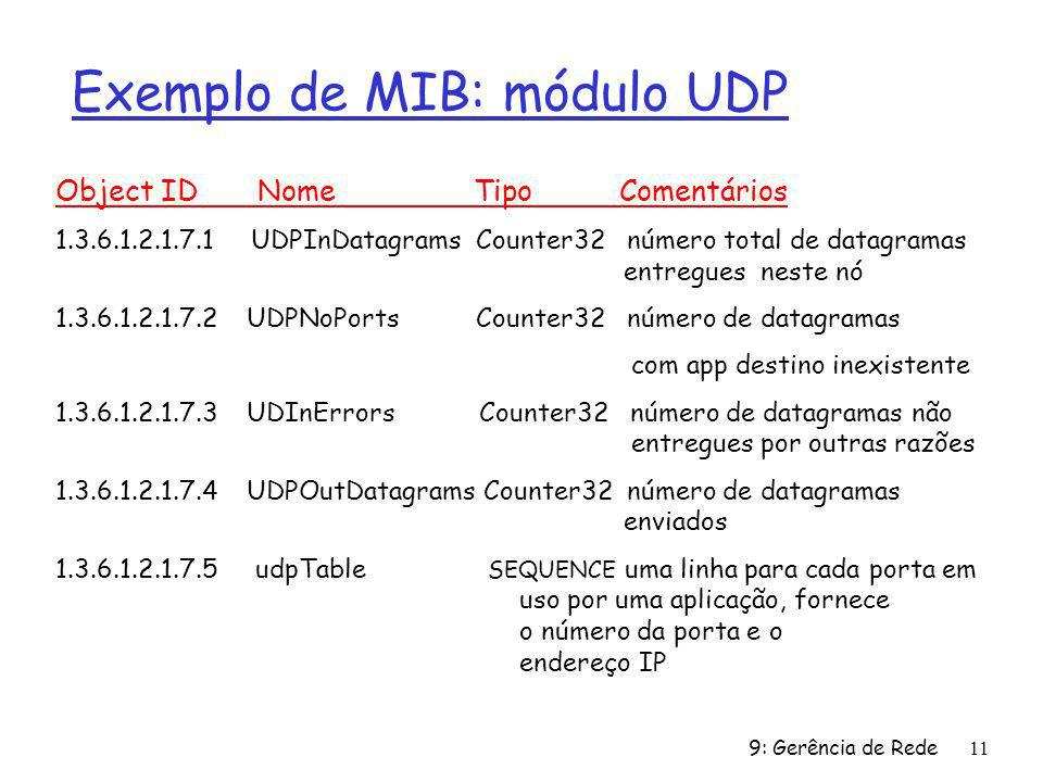 9: Gerência de Rede11 Exemplo de MIB: módulo UDP Object ID Nome Tipo Comentários 1.3.6.1.2.1.7.1 UDPInDatagrams Counter32 número total de datagramas e