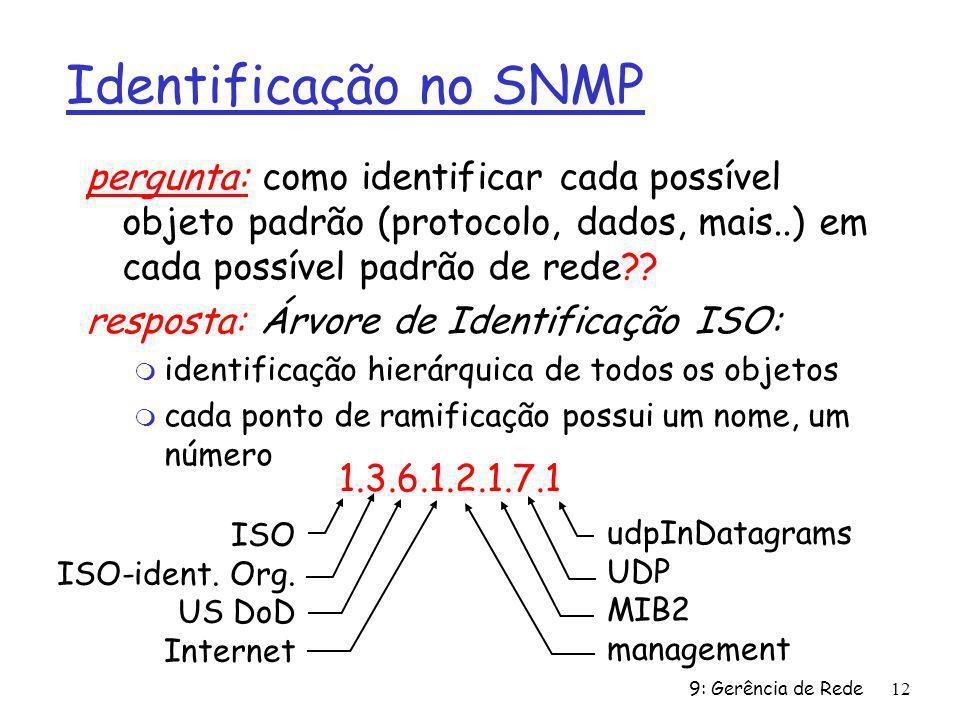 9: Gerência de Rede12 Identificação no SNMP pergunta: como identificar cada possível objeto padrão (protocolo, dados, mais..) em cada possível padrão