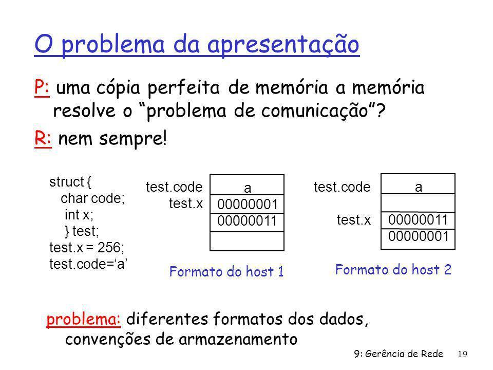 9: Gerência de Rede19 O problema da apresentação P: uma cópia perfeita de memória a memória resolve o problema de comunicação? R: nem sempre! problema