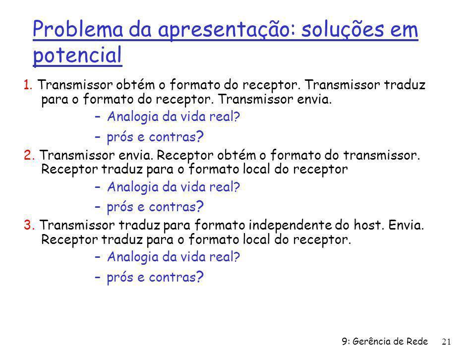 9: Gerência de Rede21 Problema da apresentação: soluções em potencial 1. Transmissor obtém o formato do receptor. Transmissor traduz para o formato do
