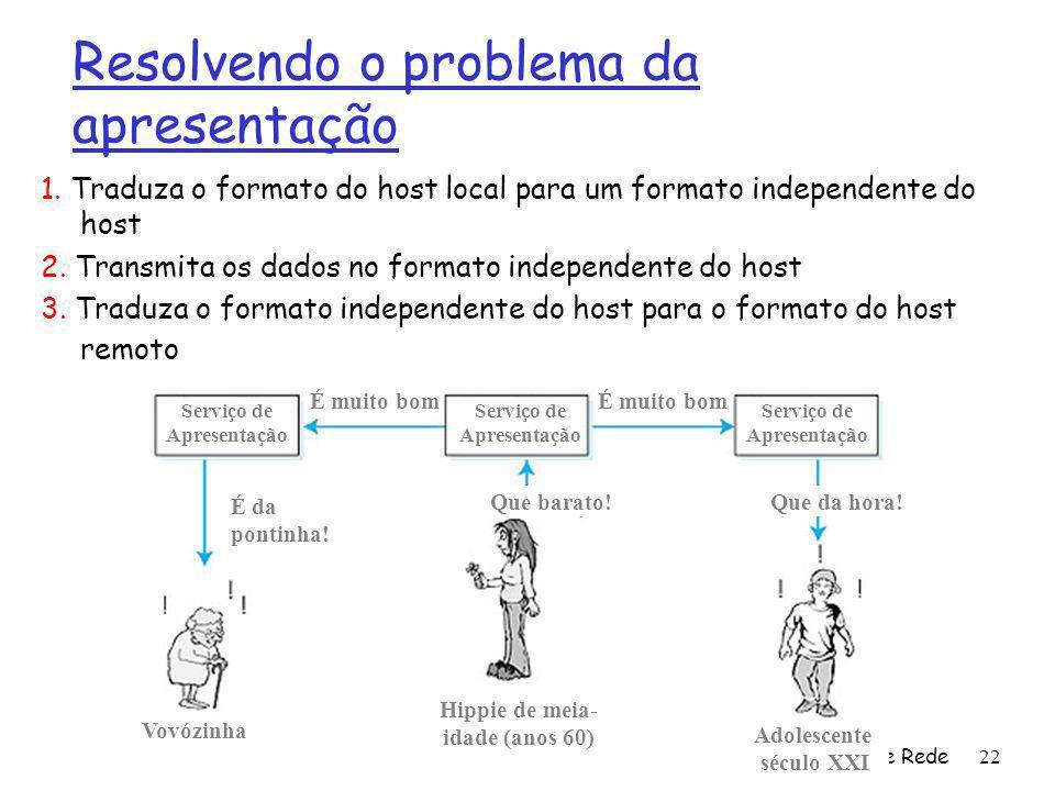 9: Gerência de Rede22 Resolvendo o problema da apresentação 1. Traduza o formato do host local para um formato independente do host 2. Transmita os da