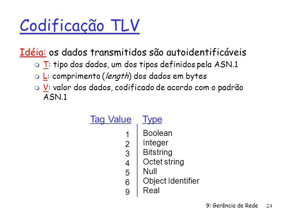 9: Gerência de Rede24 Codificação TLV Idéia: os dados transmitidos são autoidentificáveis m T: tipo dos dados, um dos tipos definidos pela ASN.1 m L: