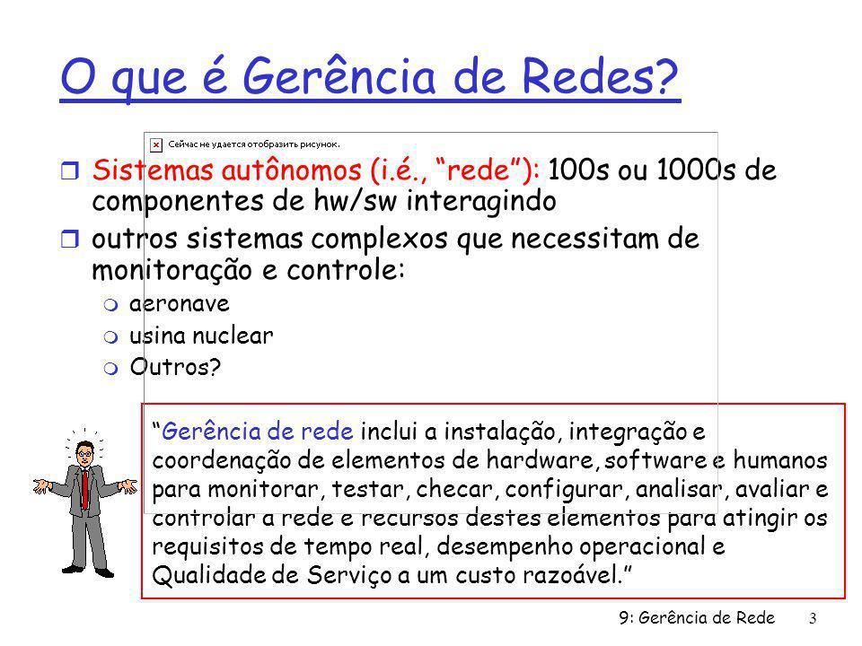 9: Gerência de Rede3 O que é Gerência de Redes? r Sistemas autônomos (i.é., rede): 100s ou 1000s de componentes de hw/sw interagindo r outros sistemas