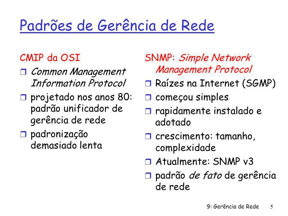 9: Gerência de Rede5 Padrões de Gerência de Rede CMIP da OSI r Common Management Information Protocol r projetado nos anos 80: padrão unificador de ge