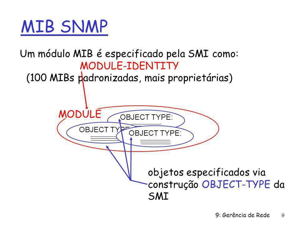 9: Gerência de Rede10 SMI: exemplos de objetos e módulos OBJECT-TYPE: ipInDelivers MODULE-IDENTITY: ipMIB ipInDelivers OBJECT TYPE SYNTAX Counter32 MAX-ACCESS read-only STATUS current DESCRIPTION Número total de datagramas de entrada que são entregues com sucesso aos protocolos de usuários do IP (incluindo ICMP) ::= { ip 9} ipMIB MODULE-IDENTITY LAST-UPDATED 941101000Z ORGANIZATION IETF SNPv2 Working Group CONTACT-INFO Keith McCloghrie …… DESCRIPTION The MIB module for managing IP and ICMP implementations, but excluding their management of IP routes.