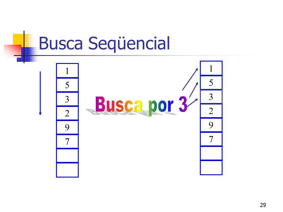 29 Busca Seqüencial 1 5 3 2 9 7 1 5 3 2 9 7