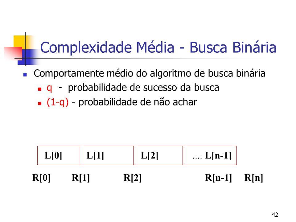 42 Complexidade Média - Busca Binária Comportamente médio do algoritmo de busca binária q - probabilidade de sucesso da busca (1-q) - probabilidade de não achar L[0]L[1]L[2]....