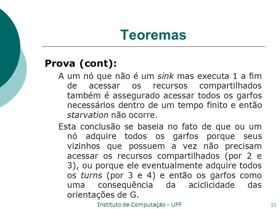 Instituto de Computação - UFF 11 Teoremas Prova (cont): A um nó que não é um sink mas executa 1 a fim de acessar os recursos compartilhados também é a