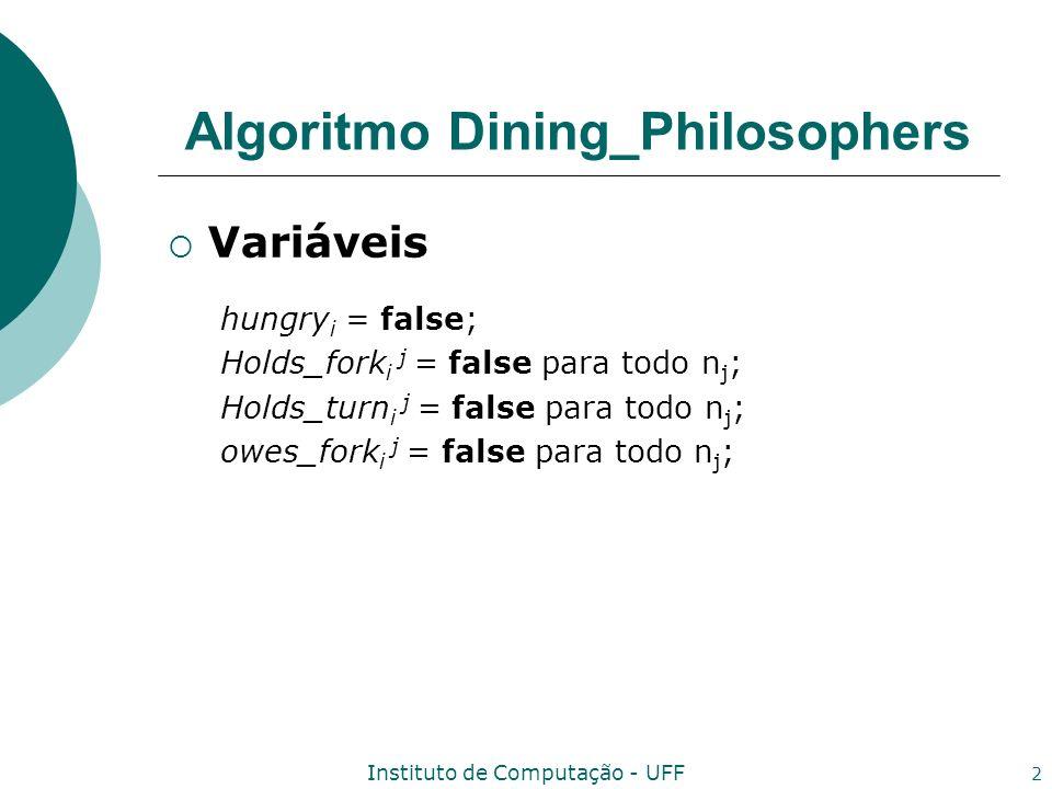 Instituto de Computação - UFF 2 Algoritmo Dining_Philosophers Variáveis hungry i = false; Holds_fork i j = false para todo n j ; Holds_turn i j = fals