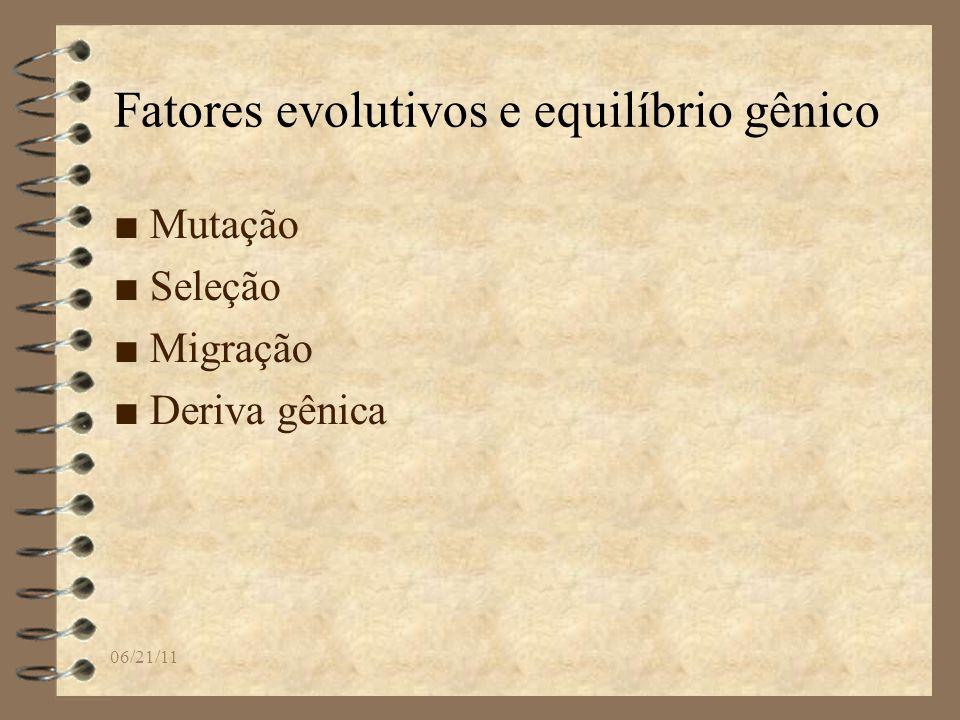 06/21/11 Fatores evolutivos e equilíbrio gênico Mutação Seleção Migração Deriva gênica