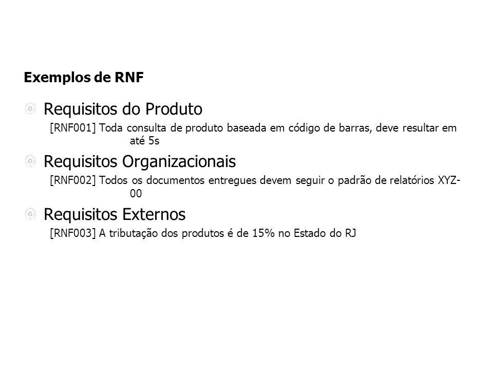 Exemplos de RNF Requisitos do Produto [RNF001] Toda consulta de produto baseada em código de barras, deve resultar em até 5s Requisitos Organizacionai