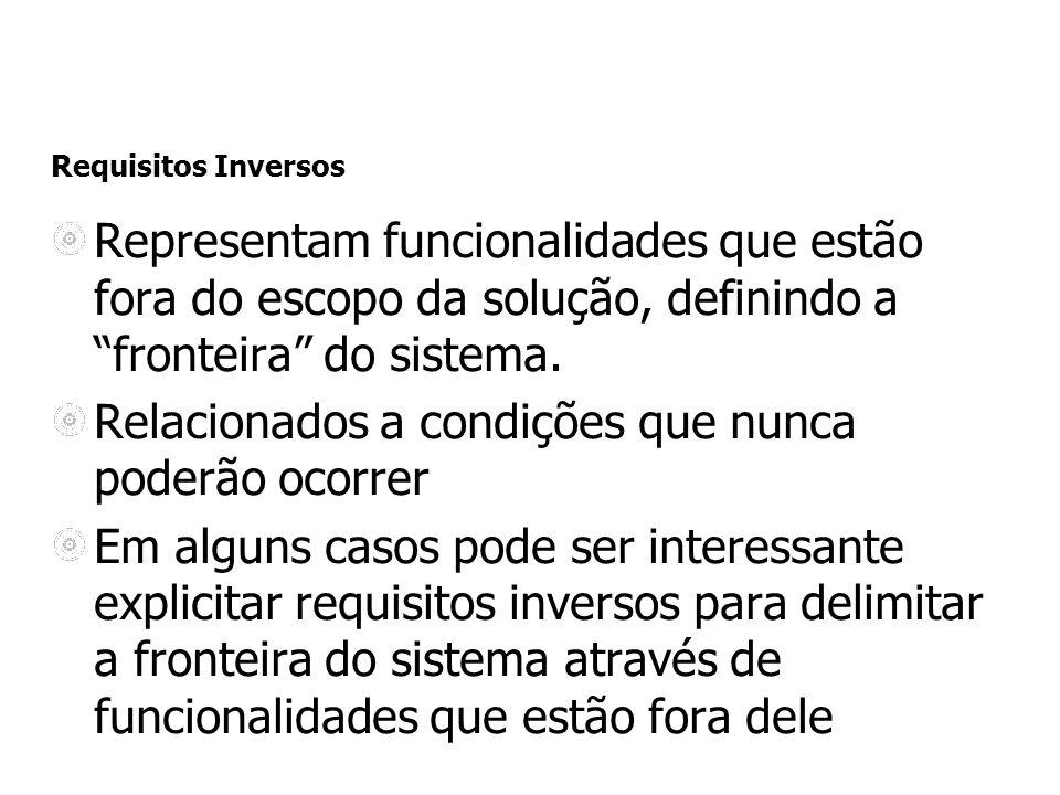 Requisitos Inversos Representam funcionalidades que estão fora do escopo da solução, definindo a fronteira do sistema. Relacionados a condições que nu