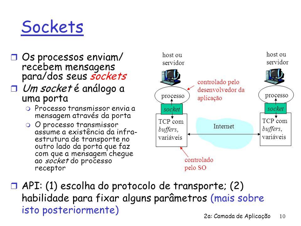 2a: Camada de Aplicação11 Endereçando os processos r Para que um processo receba mensagens, ele deve possuir um identificador r Cada host possui um endereço IP único de 32 bits r P: o endereço IP do host no qual o processo está sendo executado é suficiente para identificar o processo.