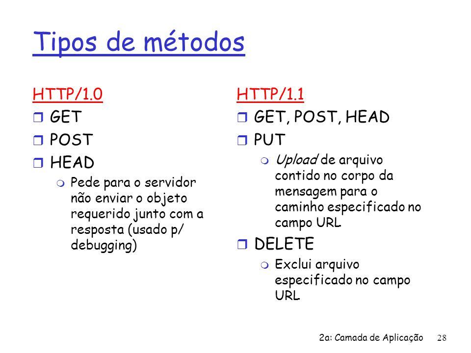 2a: Camada de Aplicação29 Enviando conteúdo de formulário Método POST : r Conteúdo é enviado para o servidor no corpo da mensagem Método GET: r Conteúdo é enviado para o servidor no campo URL: www.somesite.com/animalsearch?key=monkeys&max=10