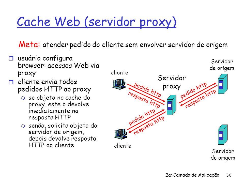 2a: Camada de Aplicação37 Mais sobre Caches Web r Cache atua tanto como cliente quanto como servidor r Tipicamente o cache é instalado por um ISP (universidade, empresa, ISP residencial) Para que fazer cache Web.