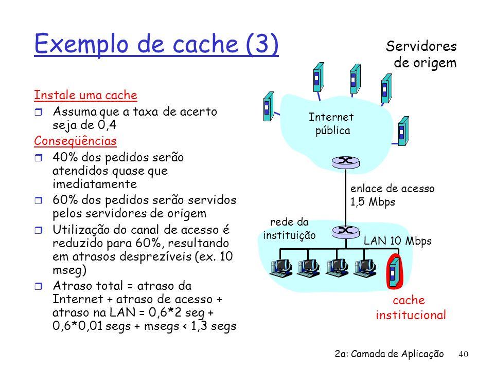 2a: Camada de Aplicação41 GET condicional r Meta: não enviar objeto se cliente já tem (no cache) versão atual r cache: especifica data da cópia no cache no pedido http If-modified-since: r servidor: resposta não contém objeto se cópia no cache é atual: HTTP/1.0 304 Not Modified cache servidor msg de pedido http If-modified-since: resposta http HTTP/1.0 304 Not Modified objeto não modificado msg de pedido http If-modified-since: resposta http HTTP/1.1 200 OK … objeto modificado