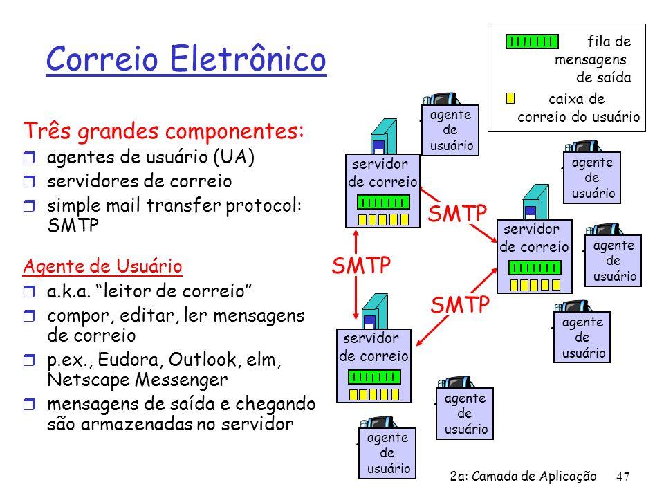 2a: Camada de Aplicação48 Correio Eletrônico: servidores de correio Servidores de correio r caixa de correio contém mensagens de chegada (ainda não lidas) p/ usuário r fila de mensagens contém mensagens de saída (a serem enviadas) r protocolo SMTP entre servidores de correio para transferir mensagens de correio m cliente: servidor de correio que envia m servidor: servidor de correio que recebe servidor de correio agente de usuário SMTP agente de usuário servidor de correio