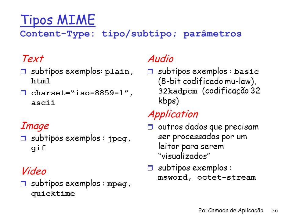 2a: Camada de Aplicação57 Tipo Multipart From: alice@crepes.fr To: bob@hamburger.edu Subject: Picture of yummy crepe.