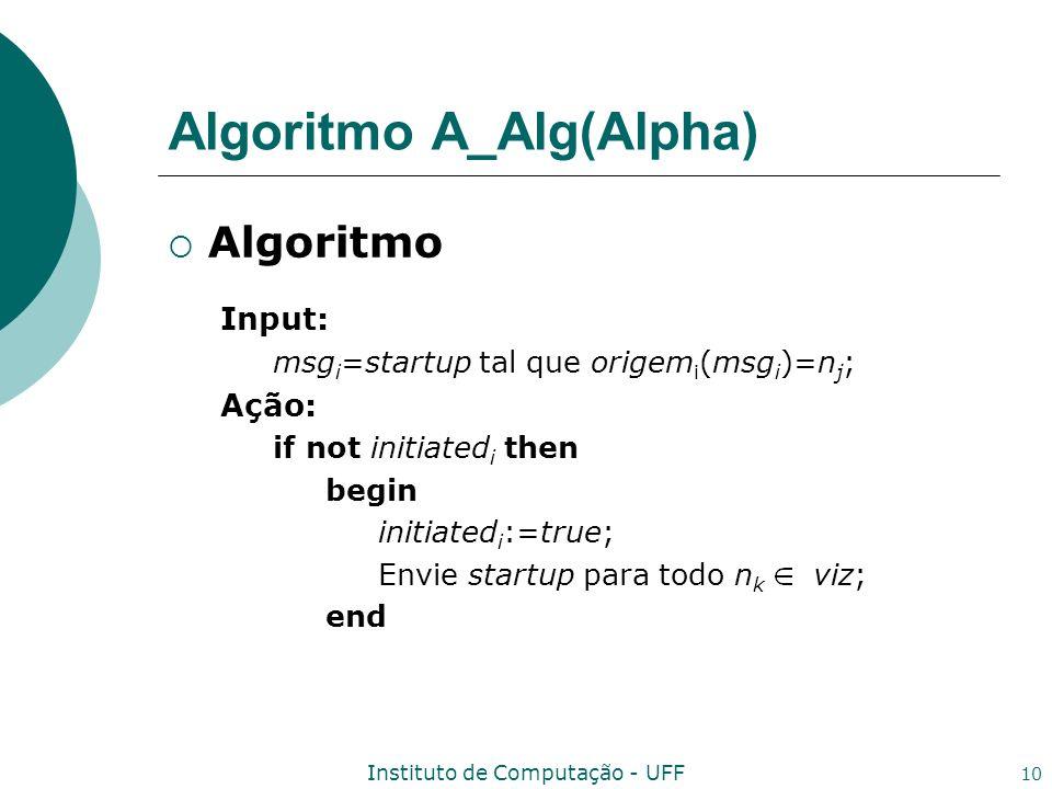 Instituto de Computação - UFF 10 Algoritmo A_Alg(Alpha) Algoritmo Input: msg i =startup tal que origem i (msg i )=n j ; Ação: if not initiated i then