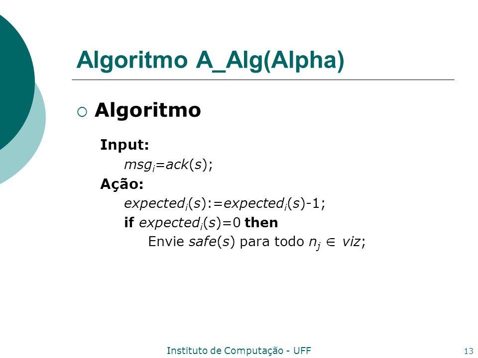 Instituto de Computação - UFF 13 Algoritmo A_Alg(Alpha) Algoritmo Input: msg i =ack(s); Ação: expected i (s):=expected i (s)-1; if expected i (s)=0 th