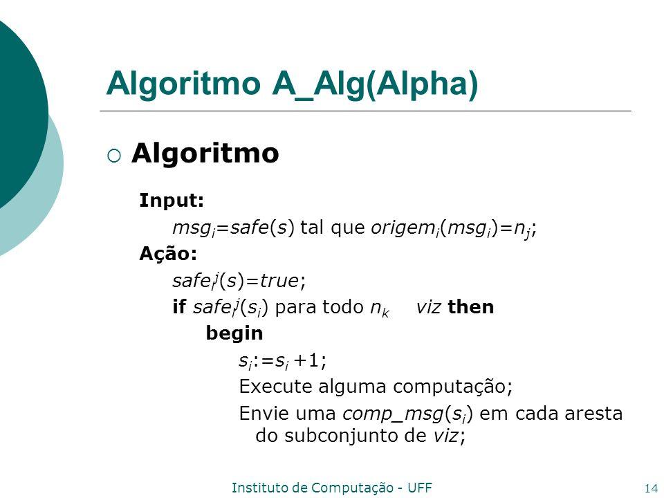 Instituto de Computação - UFF 14 Algoritmo A_Alg(Alpha) Algoritmo Input: msg i =safe(s) tal que origem i (msg i )=n j ; Ação: safe i j (s)=true; if sa