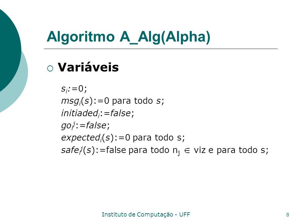 Instituto de Computação - UFF 8 Algoritmo A_Alg(Alpha) Variáveis s i :=0; msg i (s):=0 para todo s; initiaded i :=false; go i j :=false; expected i (s
