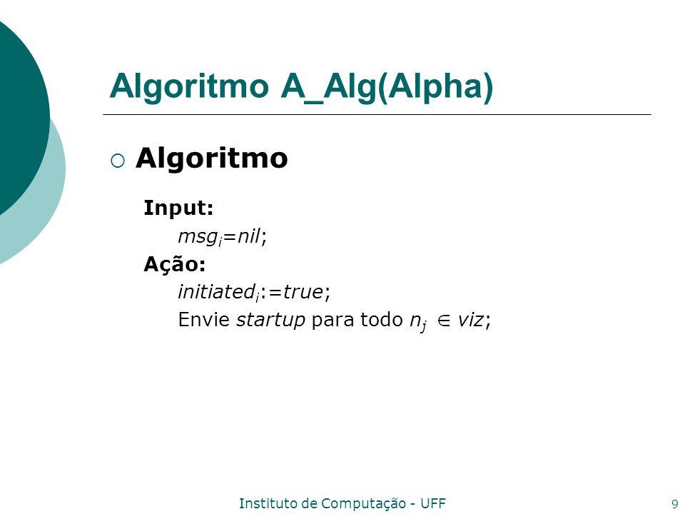 Instituto de Computação - UFF 10 Algoritmo A_Alg(Alpha) Algoritmo Input: msg i =startup tal que origem i (msg i )=n j ; Ação: if not initiated i then begin initiated i :=true; Envie startup para todo n k viz; end