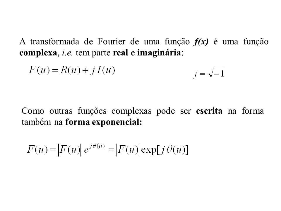 A transformada de Fourier de uma função f(x) é uma função complexa, i.e. tem parte real e imaginária: Como outras funções complexas pode ser escrita n